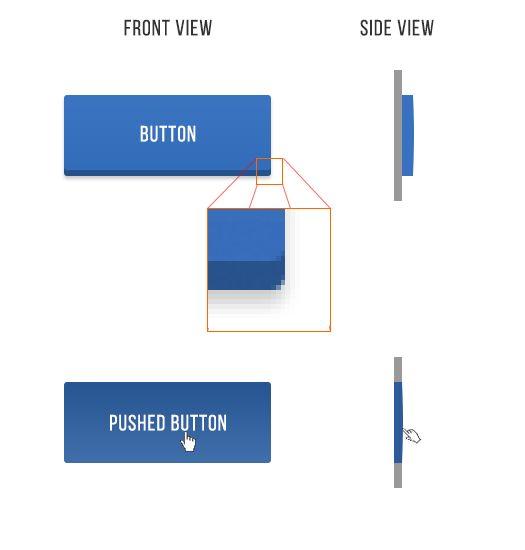 7 Rules for Creating Gorgeous UI (Part 1) — Medium https://medium.com/@erikdkennedy/7-rules-for-creating-gorgeous-ui-part-1-559d4e805cda