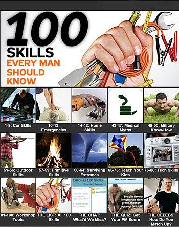 100 Skills Every Man Should Know: The Instructions (With Videos!)