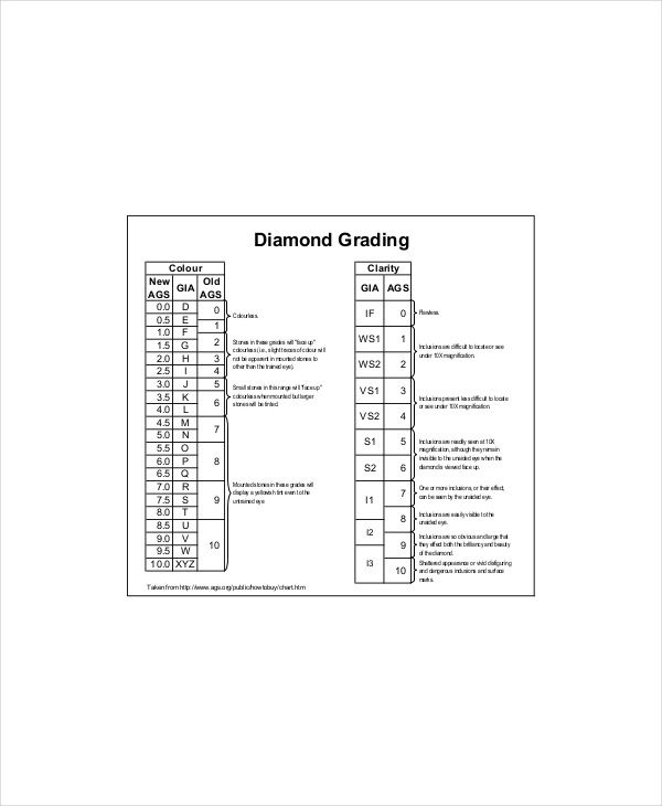 Diamond Grades Clarity Chart Template 5 Free Pdf Documents Pertaining To Diamond Grade Chart24218 Diamond Chart Chart Ring Sizes Chart