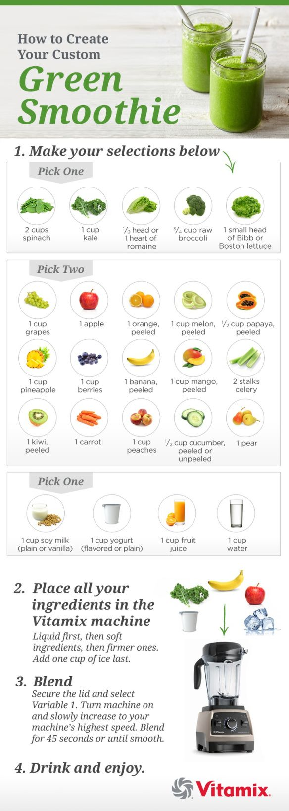 green smoothie - I miss my morning smoothies! Goal for the week - start back!