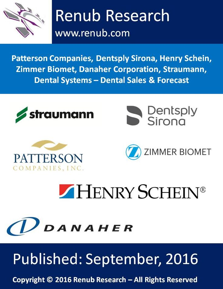 "Renub Research report titled ""Patterson Companies, Dentsply Sirona, Henry Schein, Zimmer Biomet, Danaher Corporation, Straumann, Dental Systems – Dental Sales & Forecast"" provides a comprehensive assessment of the dental company. This 36 page report with 17 Figures studies the global dental company from 4 view points:  •	Overview	 •	Initiative / Strategy •	Project Development •	Sales Analysis"