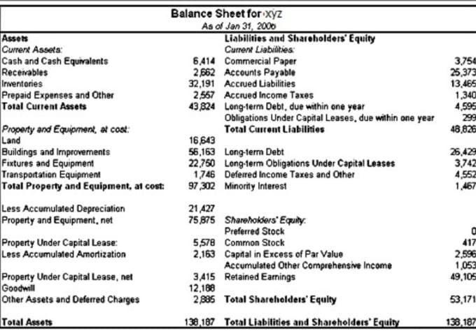 Image Result For Detailed Balance Sheet Balance Sheet Good Essay Sample Resume