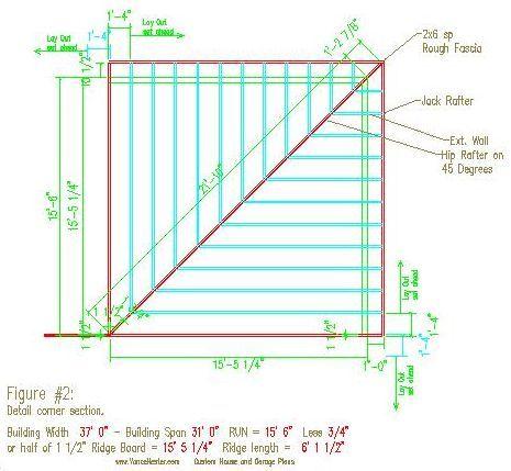 how to build a hip roof porch