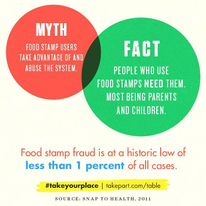And employees if the food stamp office are TRAINED to spot fraud. And prosecute.