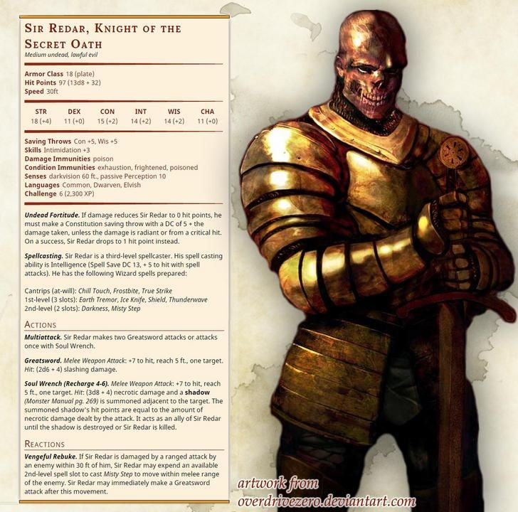 2944 Best Rpg Homebrew Images On Pinterest