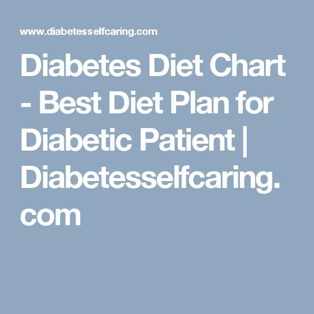 Diabetes Diet Chart - Best Diet Plan for Diabetic Patient | Diabetesselfcaring.com