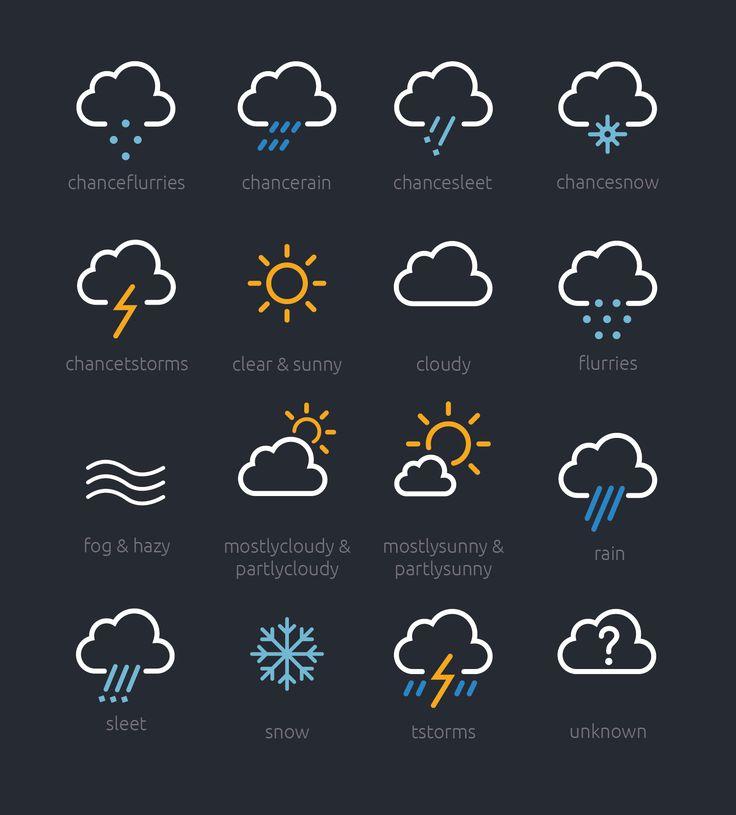 weather-underground-icons