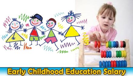 Early Childhood Education Salary \ http://earlychildhoodeducationsalaryrange.com/ | Early #ChildhoodEducationSalary