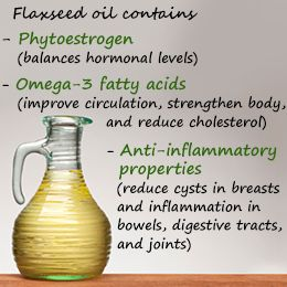 I LOVE flaxseed oil!  Elysium Vitality - inspiration and recipes to live your best life// elysiumvitality.com