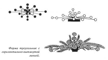 Треугольник равносторонний, симметричный