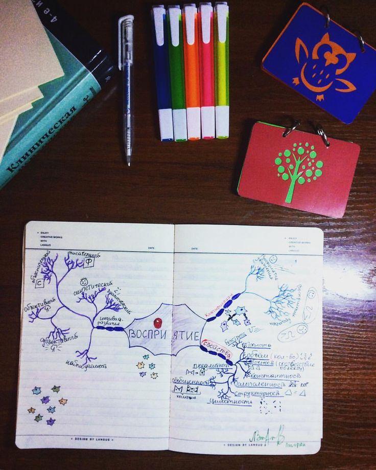 #учеба#мотивация#психология