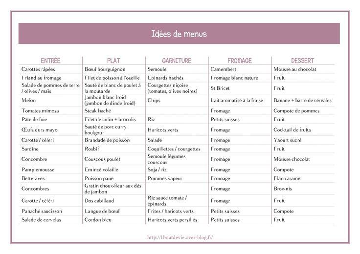 Idées de menu
