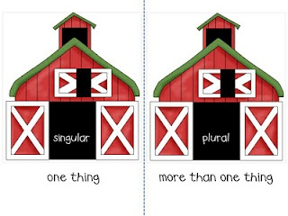 This looks like a great sorting activity for teaching plural /s/.