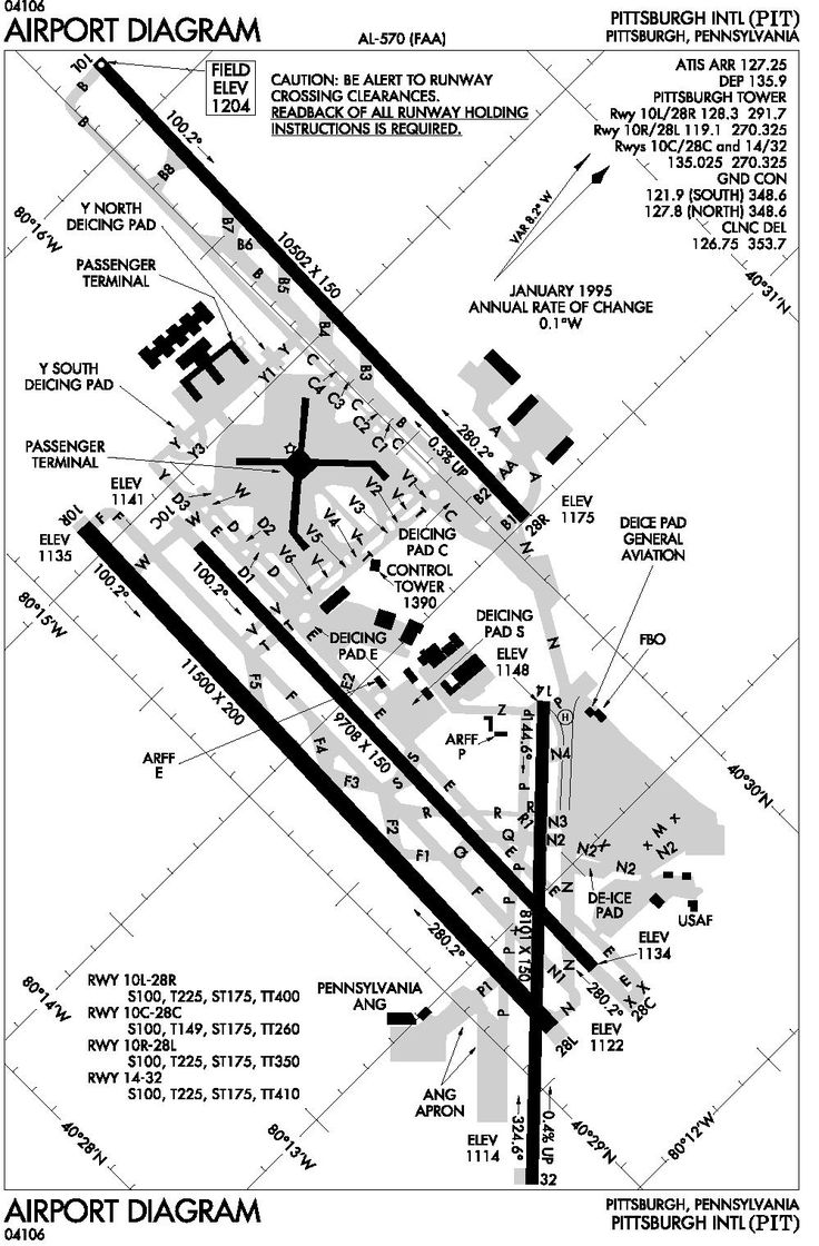 Airport Runway Layout Diagrams | As far as the time, I