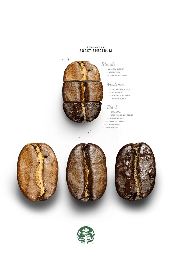 From the light-bodied and mild flavors of a Starbucks® Blonde roast to the deep intensity of a Starbucks® Dark roast, we believe in roasting each bean to its peak flavor. Learn how to choose the right coffee roast for you.