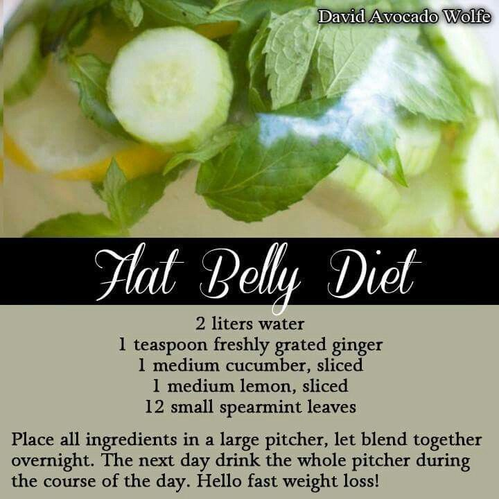 David Wolfe - Flat belly diet This water sounds so refreshing! A must try for sure! fat burning water