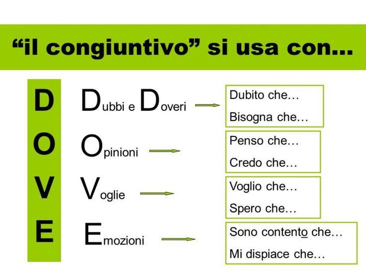 Il modo congiuntivo è quello che sottolinea la dimensione ipotetica di una frase. Ma qual è l'uso corretto? Ecco quello che di insegnano le regole in italiano.