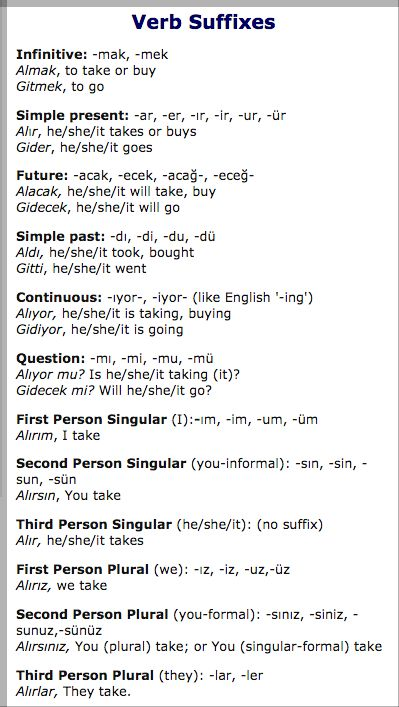 Turkish grammar - verb suffixes