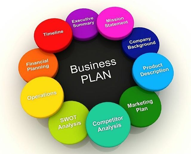 """""""You will need to create a clear, realistic plan for starting your business, breaking down the process into achievable goals. This will help you maintain focus and guide you through the process of launching and running your business. You must also figure out the most important tasks involved in the startup process as well as those that will take the longest time to accomplish, such as securing insurance, completing the necessary registration, obtaining licenses, and applying for funding. You can"""