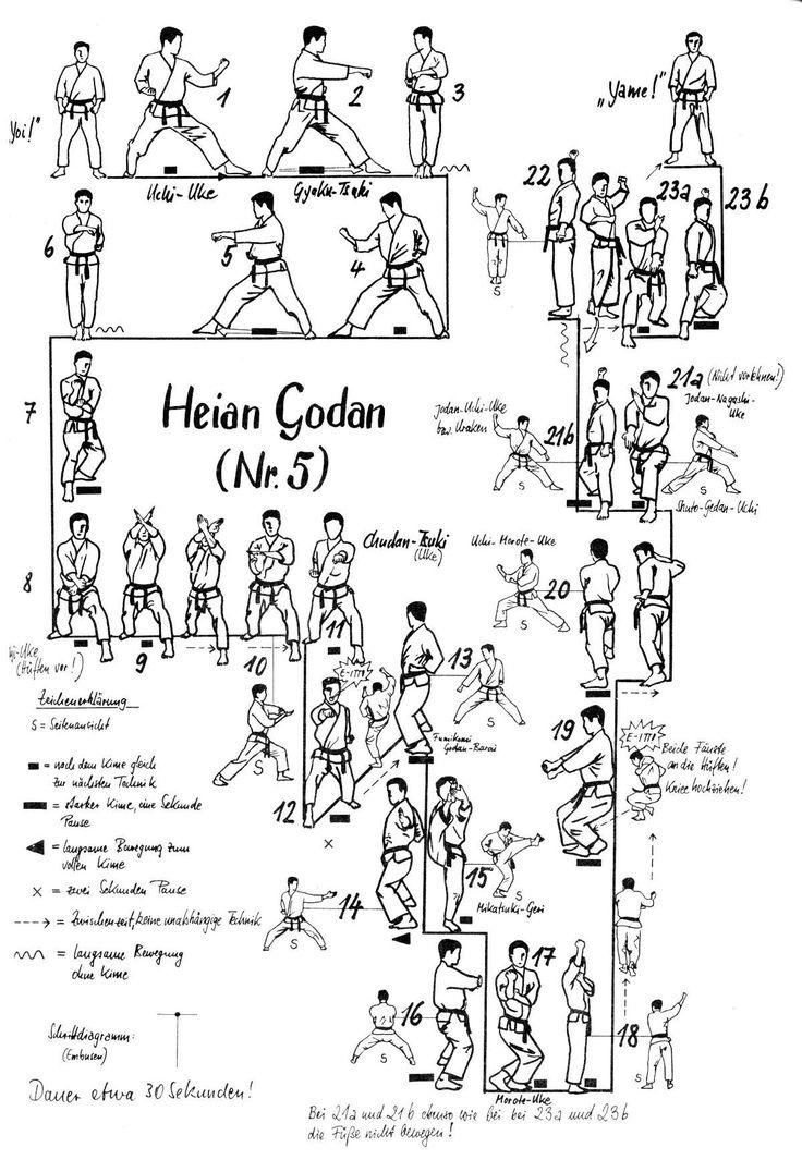 Shotokan kata Heian Godan