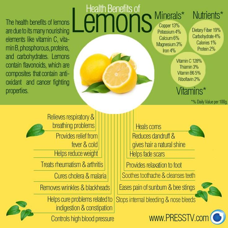 why LEMONS are good for you