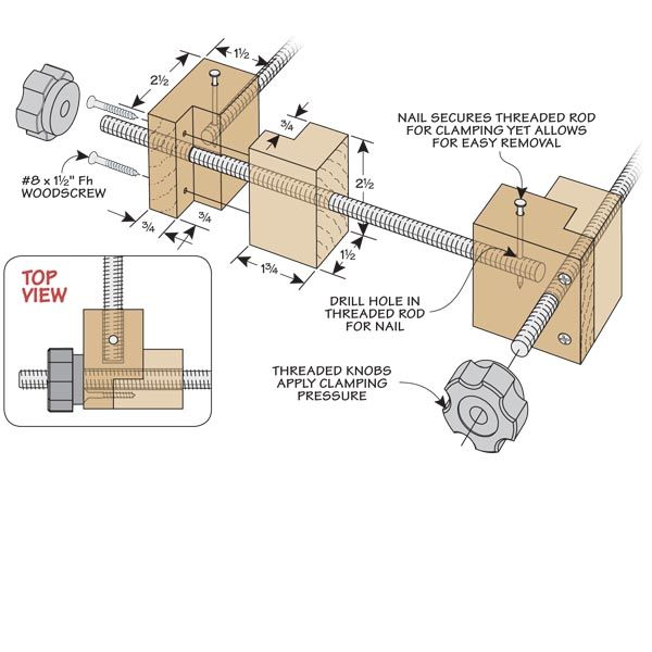Low-Cost Frame Clamp   Woodsmith Tips