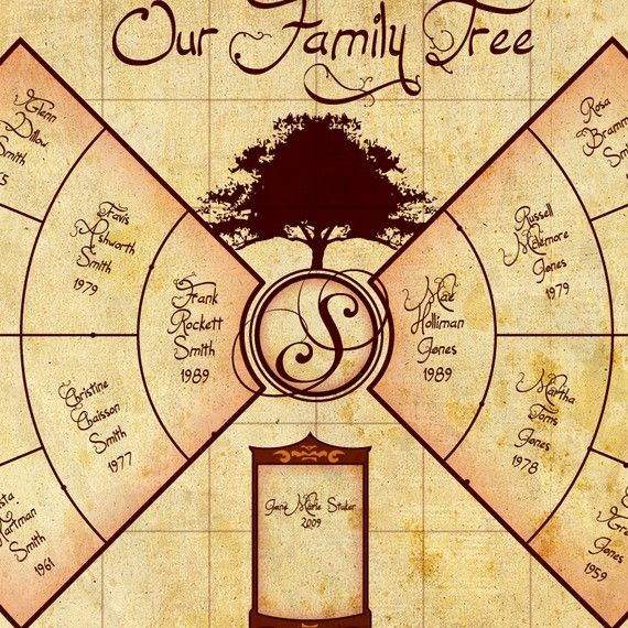 awesome family tree design
