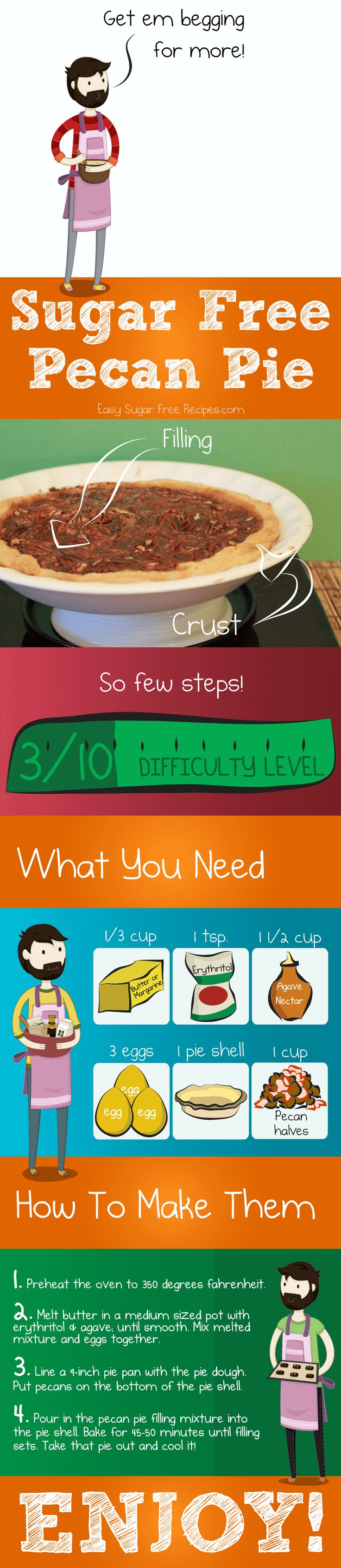 the comic for my sugar free pecan pie with ingredients and directions