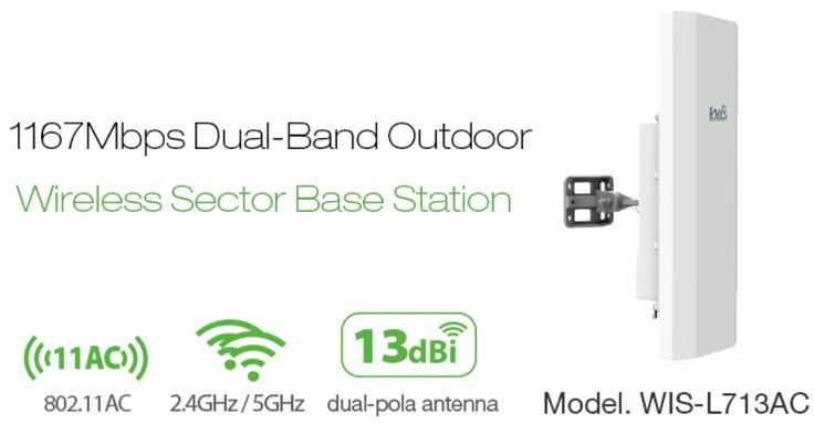 WIS-L713AC - Short-Medium Range Outdoor Wireless Base Station with 90 Degree Dual Polarised 5GHz and 2.4GHz 13dBi Sector Antenna (Up To 150 User Connections!) - Ovios