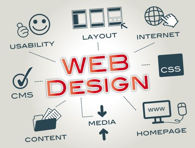 Trustworthy #WebsiteDevelopment Company #India at Affordable Rate – #website #webdesign  #graphic desgin