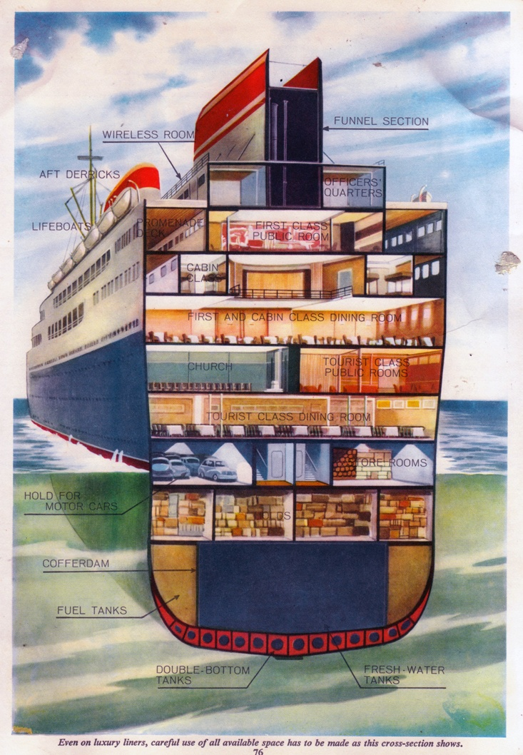 luxury liner cross section | Cutaway | Pinterest | Luxury ...