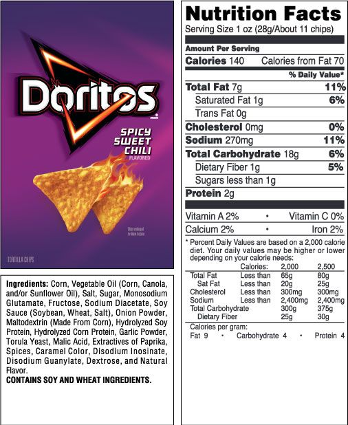 Doritos Sweet Spicy Chili Nutrition Facts Chili