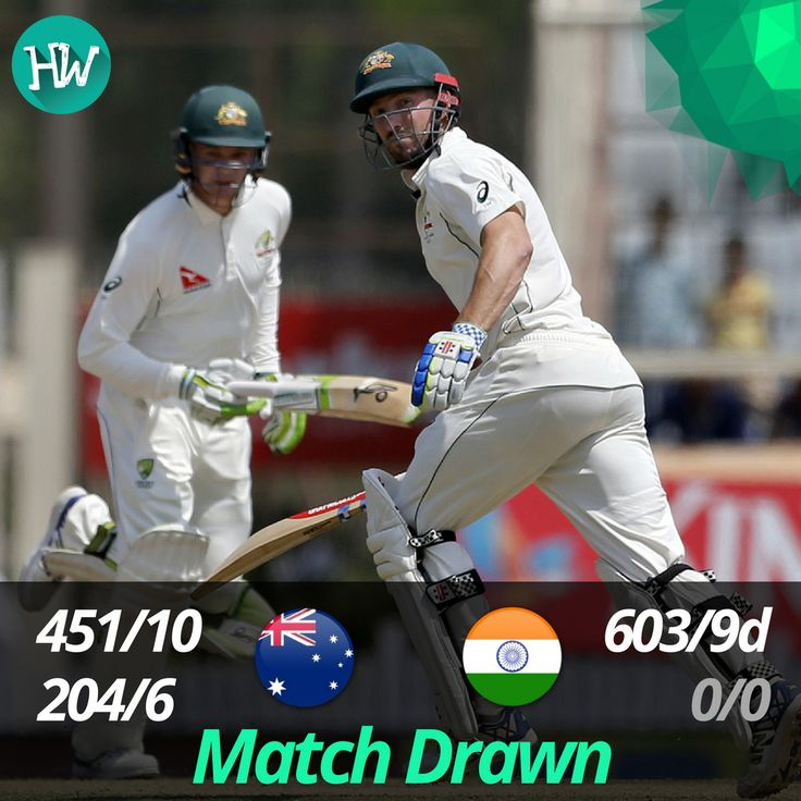What an incredible Test match! Handscomb and Marsh batted out the final day to deny India a win and draw this match! #INDvAUS #IND #AUS #cricket