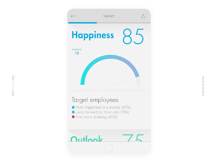 Reports from Staff App, a Samsung backed startup, that listed interesting workplace scores and data.