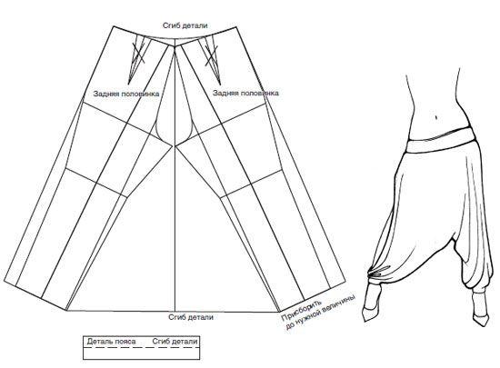 Pattern Aladdin Pants. Выкройка Алладины.