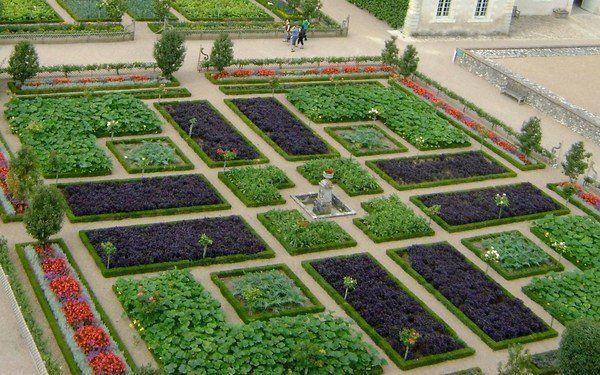 Garden Planning Ideas Conference Gardenplanningideas Gardeningandlandscaping Vegetable Garden Design Potager Garden Garden Planning