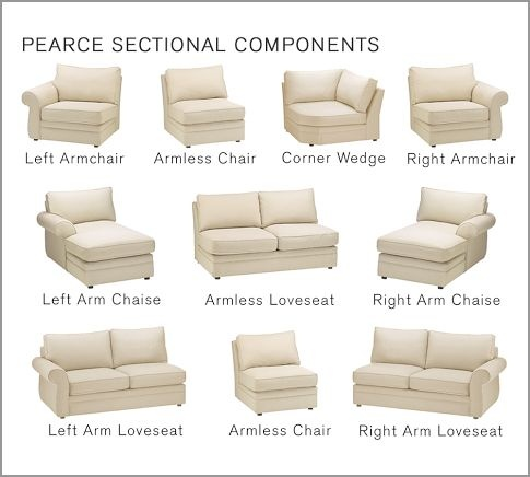 Pottery Barnn Build your own Pearce Sectional ponents Love this idea Not so crazy