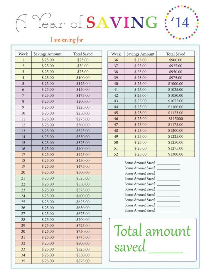 Paying off Debt Worksheets Debt Payoff, Credit Card Debt #Debt