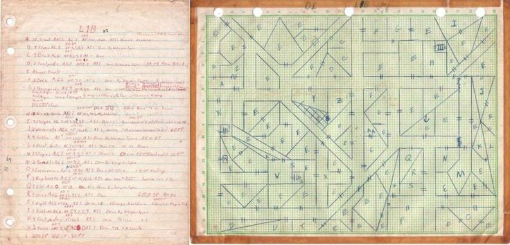 Hand-drawn D&D maps ofyesteryear
