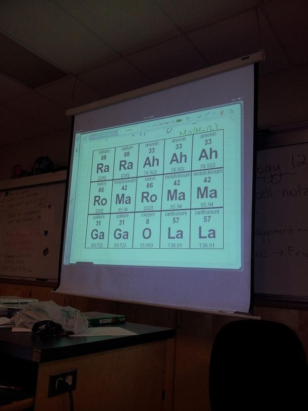 This chemistry professor: | 33 Teachers Who Got The Last Laugh (Want your Bad Romance)