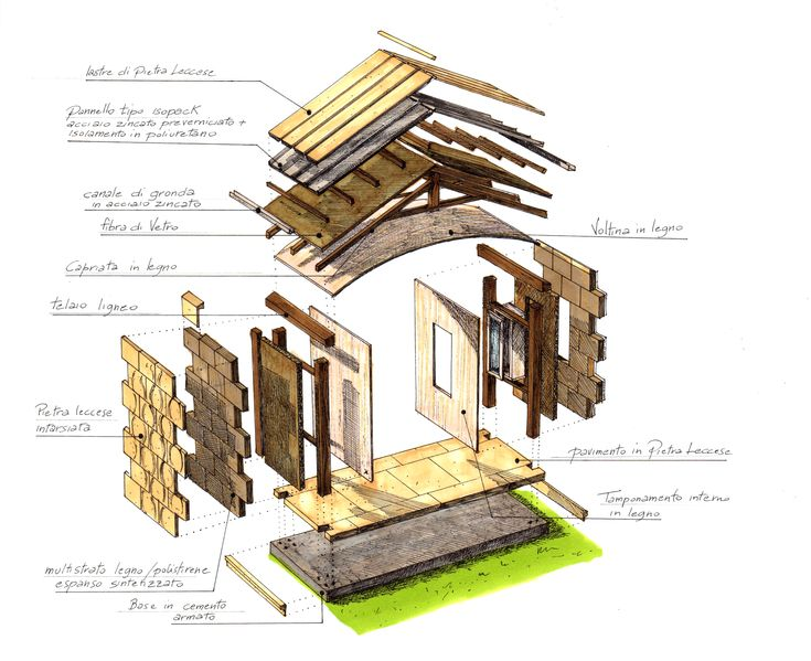 SET IN STONE (and WOOD): The SOOD Concept House