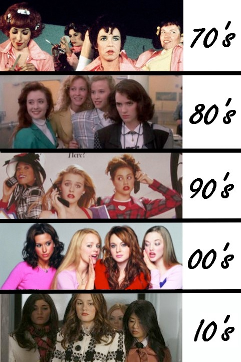 Omg grease, the heathers, clueless, mean girls and gossip girl! All the queen bee bitches