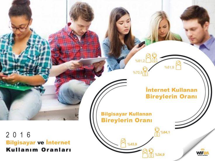 Türkiye'de internet kullanımı raporu  (@wifimnl) | Twitter