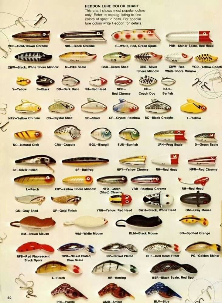 13 best images about fishing lures on pinterest plugs for Best fishing forecast app
