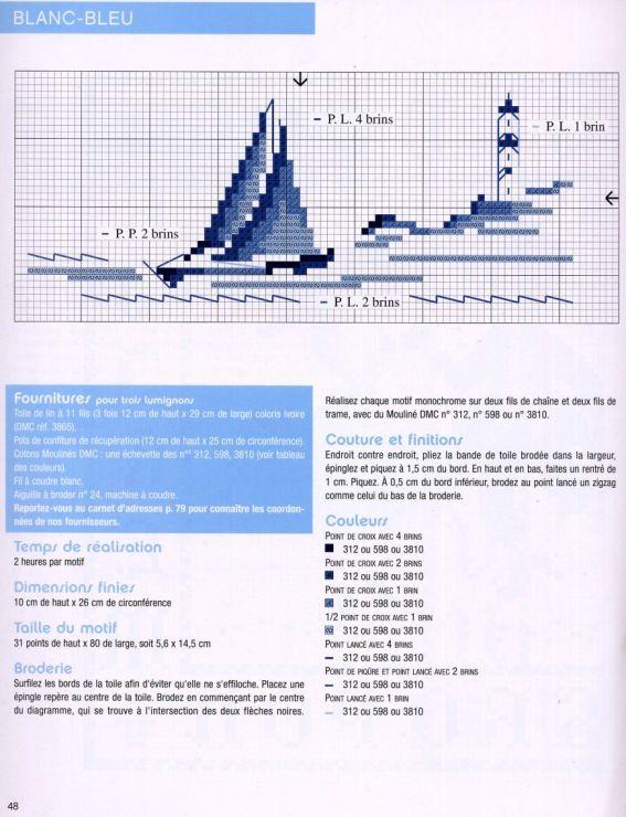 Les 495 meilleures images propos de point de croix sur - Point p concarneau ...