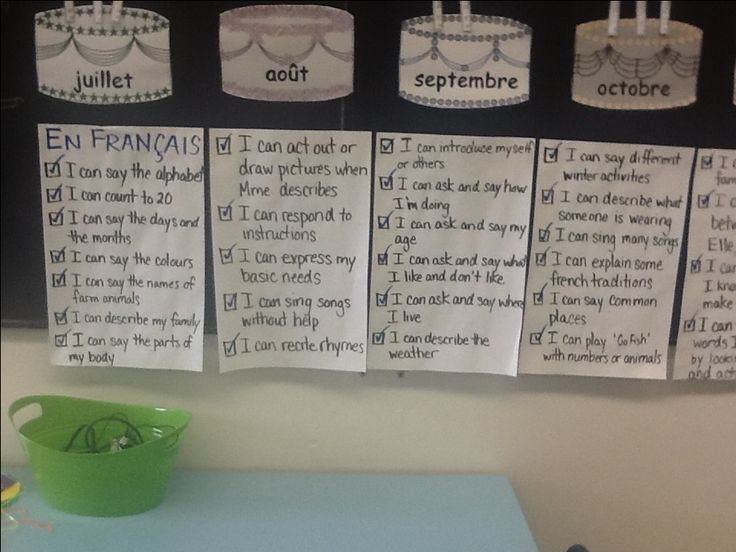 'I can' statements for primary core French.