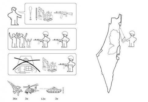 DIPLOMATIE • Enfin disponible : le manuel Ikea du conflit israélo-palestinien