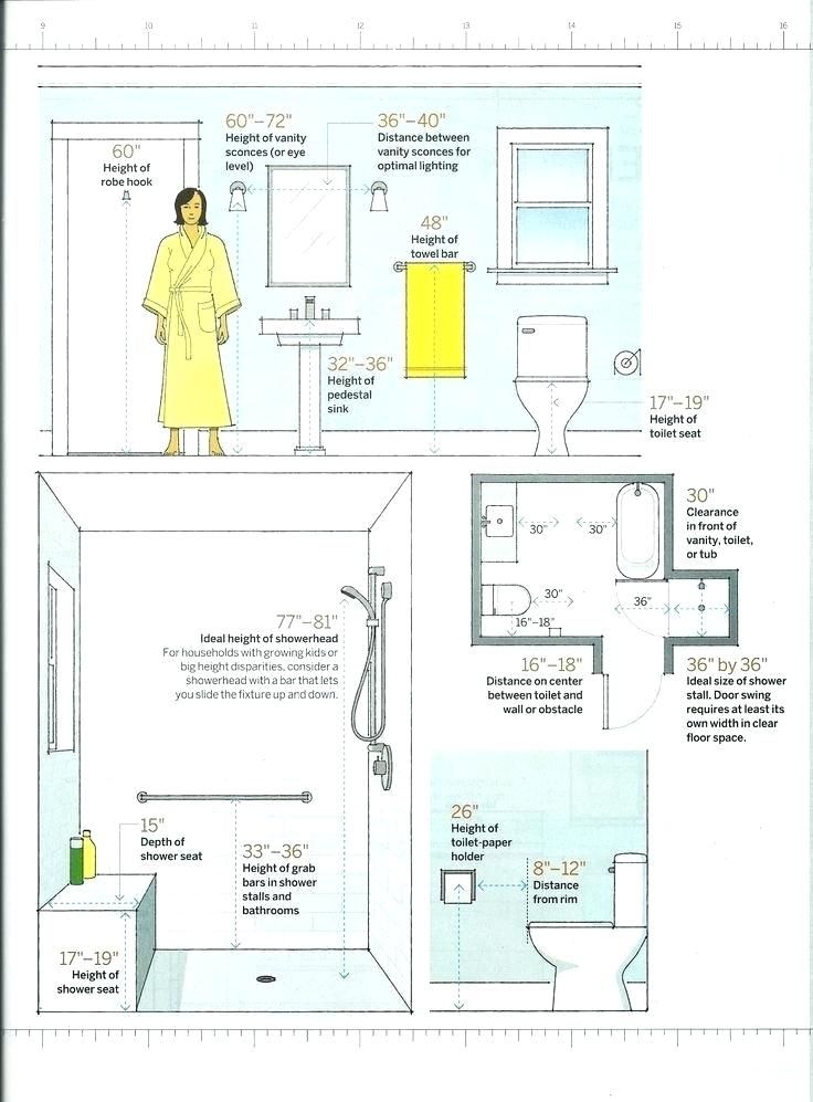 Average Height For Bathroom Vanity   Home in 2019 ... on Height Of Bathroom Sconce Lights id=69935