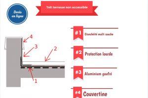 Combien coûte le remplacement de l'étanchéité de la toiture terrasse? Quelles sont les étapes de la rénovation de l'étanchéité de la toiture terrasse, et quelle est la durée de chantier? Comment trouver des artisans pour la réfection de l'étanchéité de…