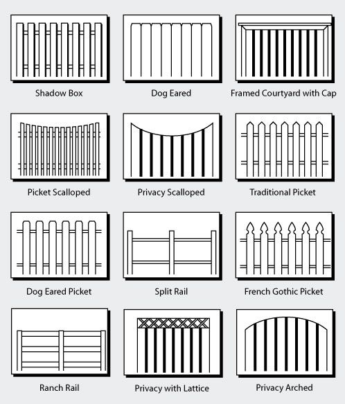 17 best ideas about fencing types on pinterest types of for Free privacy fence design plans